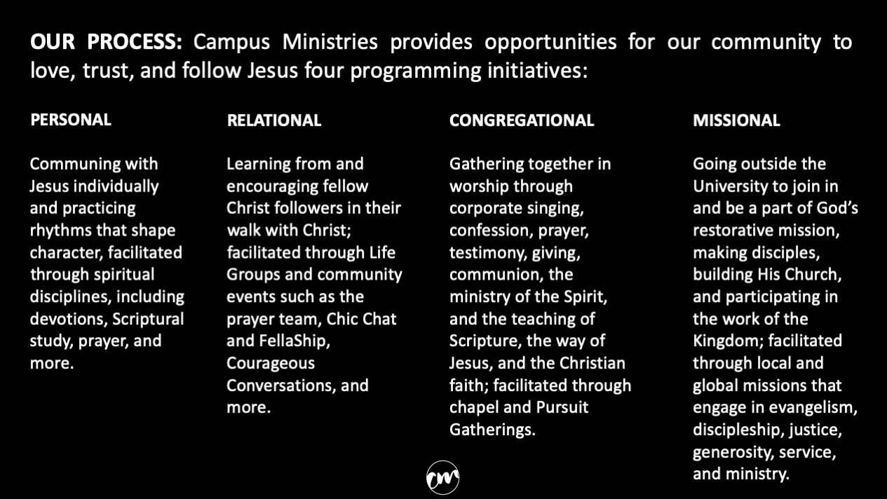 Campus Ministries - Eagle
